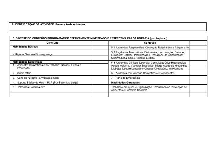 2. IDENTIFICAÇÃO DA ATIVIDADE: Prevenção de Acidentes3. SÍNTESE DO CONTEÚDO PROGRAMÁTICO EFETIVAMENTE MINISTRADO E RESPECT...