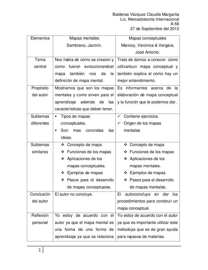Balderas Vázquez Claudia Margarita                                                   Lic. Mercadotecnia Internacional     ...