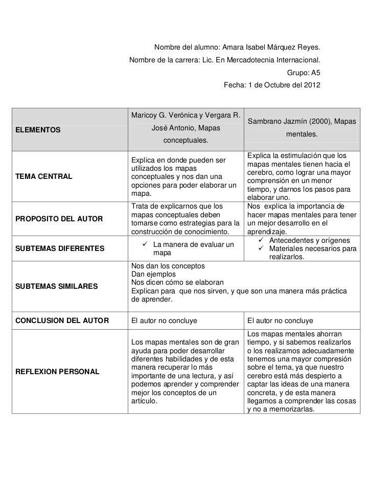 Nombre del alumno: Amara Isabel Márquez Reyes.                       Nombre de la carrera: Lic. En Mercadotecnia Internaci...