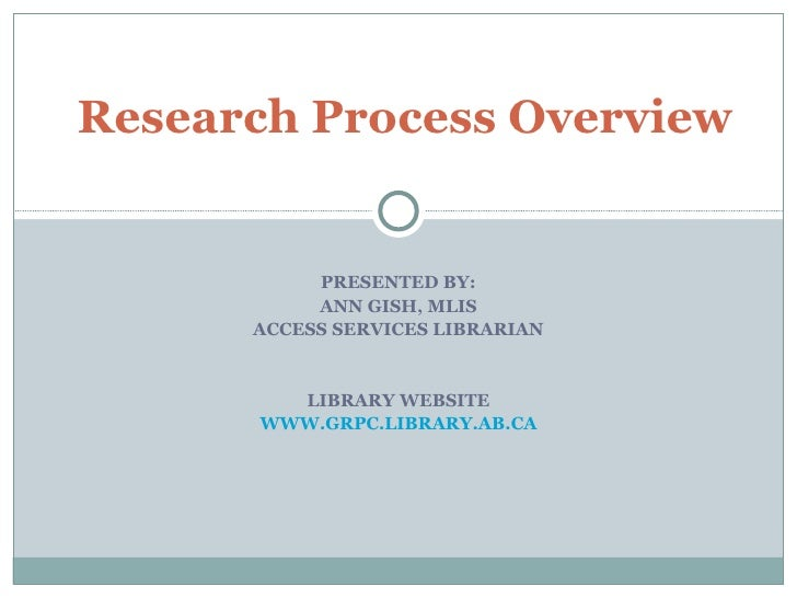 Research Process Overview