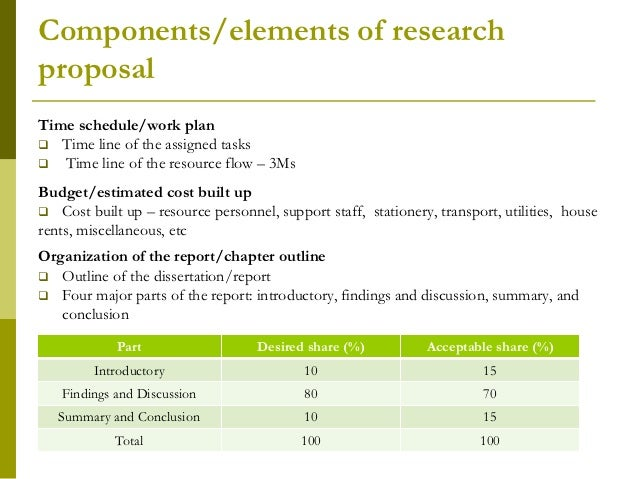 Proposal and dissertation help research