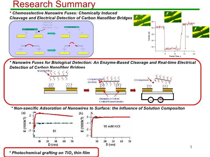 Research Summary * Chemoselective Nanowire Fuses: Chemically Induced Cleavage and Electrical Detection of Carbon Nanofiber...