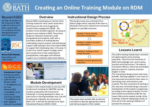 Creating an Online Training Module on Research Data Management for the University of Bath