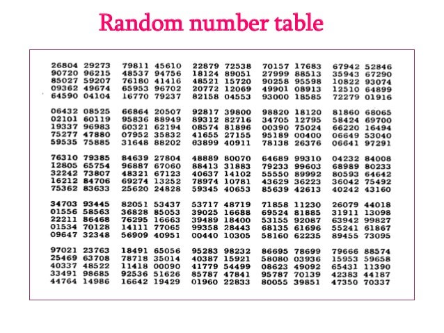 Random number table pictures to pin on pinterest pinsdaddy for Random number table 1 99