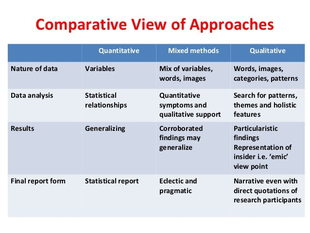 qualitative quantitative and mixed methods research Mixed methods research combines the strengths of quantitative research and qualitative research despite the increased interest in mixed methods research in health fields and at nih, prior to this report, there was limited guidance to help scientists developing applications for nih funding that featured mixed methods designs, nor was there.