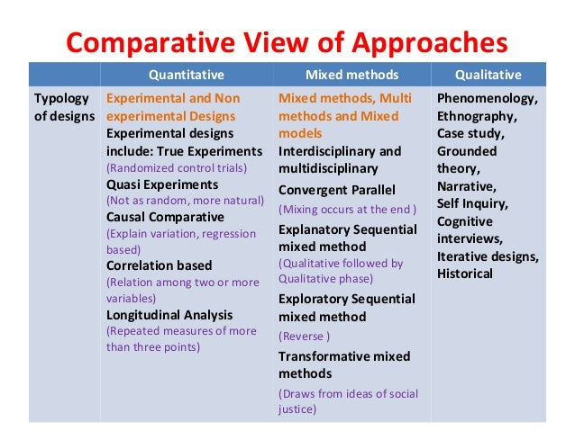 comparative case study method in education
