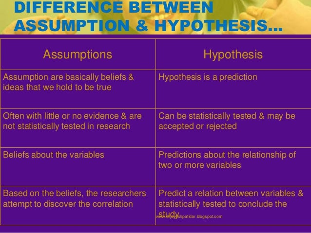 What is hypothesis in research paper