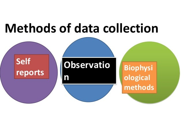 data collection techniques in research methodology