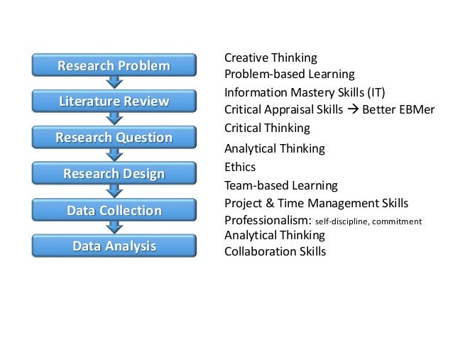 critical thinking and research skills in management