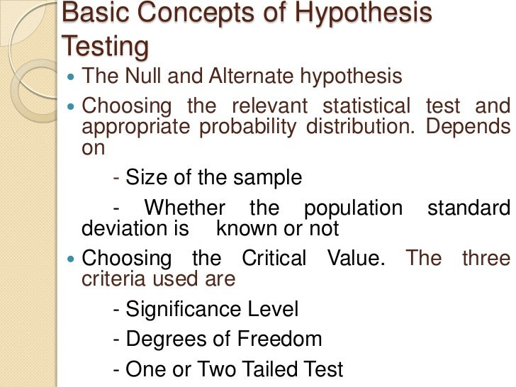 Simple hypothesis testing (practice) - Khan Academy
