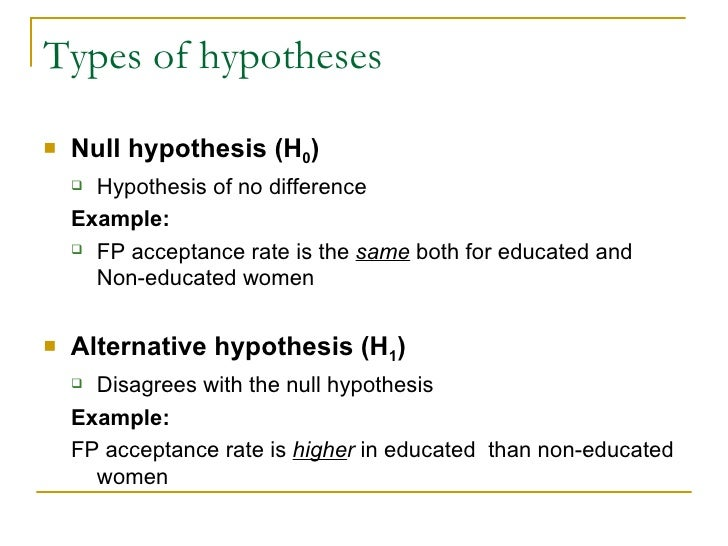 Hypothesis For Research