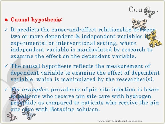 Hypothesis research