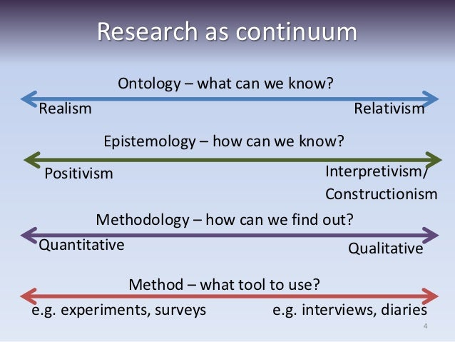 qualitative and quantitative research differences