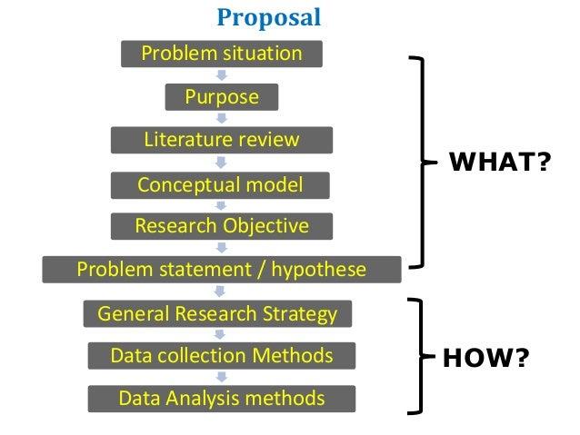 literature thesis methodology