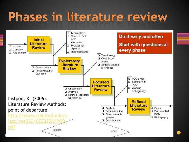 Dissertation Literature Review