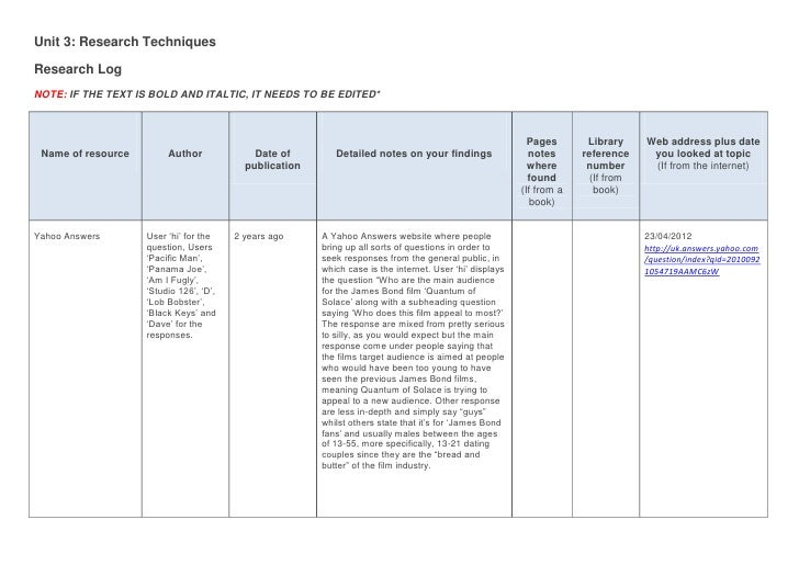 Unit 3: Research TechniquesResearch LogNOTE: IF THE TEXT IS BOLD AND ITALTIC, IT NEEDS TO BE EDITED*                      ...