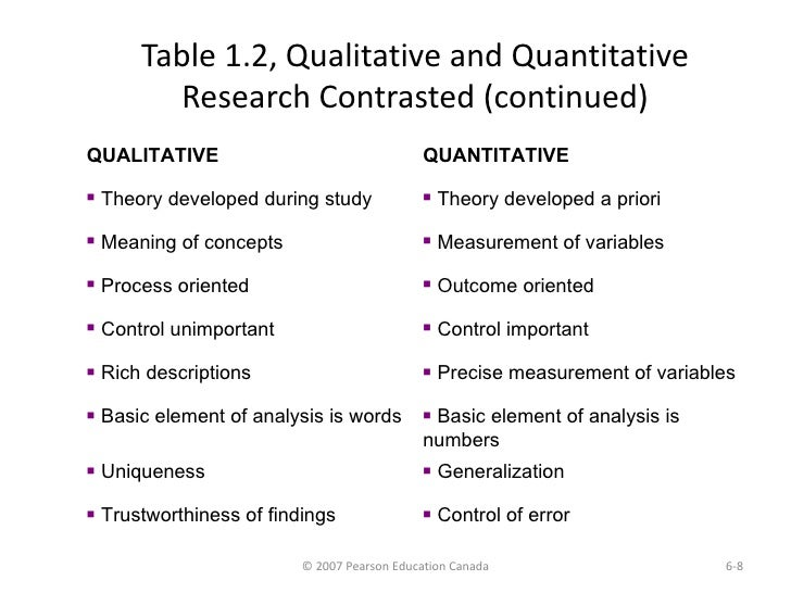 validity in quantitative content analysis essay Although the tests and measures used to establish the validity and reliability of quantitative research cannot be applied to qualitative research, there are ongoing debates about whether terms such as validity, reliability and generalisability are appropriate to evaluate qualitative research2–4 in the broadest context these terms are.