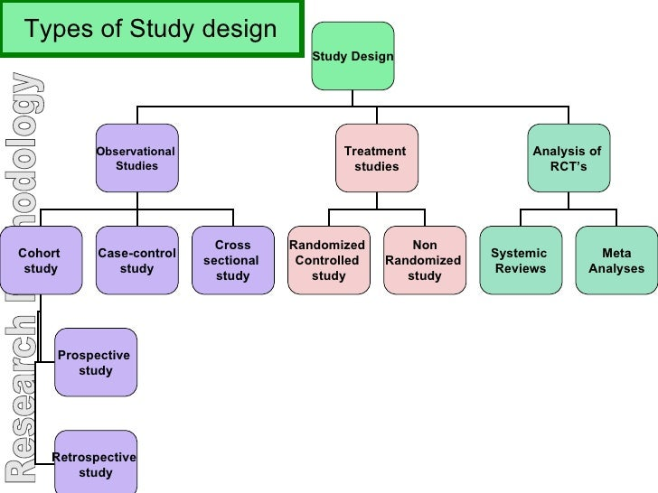 Types of case studies in educational research
