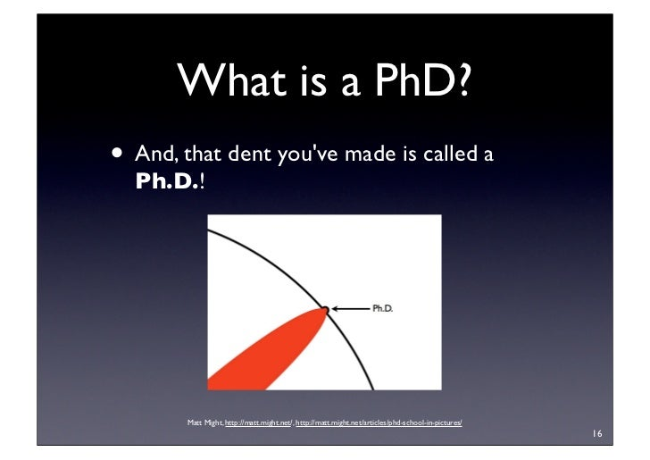 what does a phd thesis look like