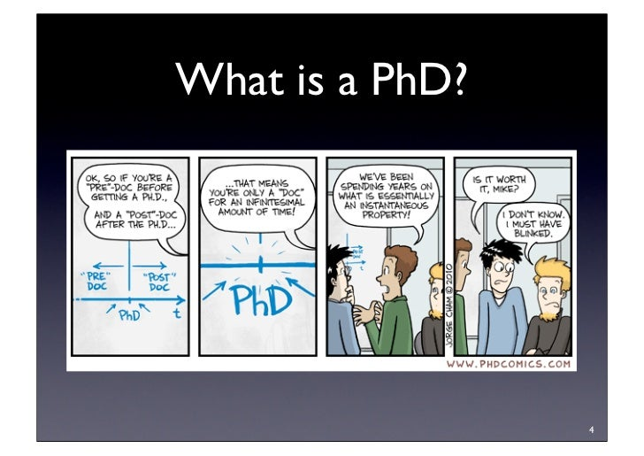 What is a PhD?