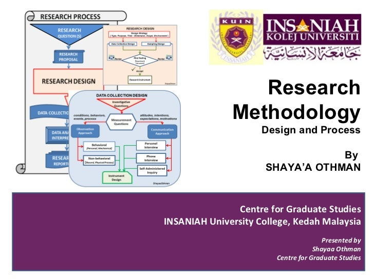 Research Methodology<br />Design and Process<br />http://www.slideshare.net/shayaa<br />By <br />SHAYA'A OTHMAN MBA [Disti...
