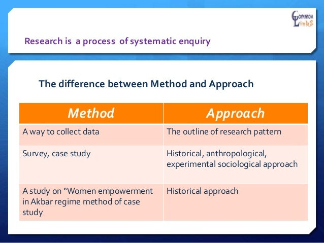 Literature Review As A Research Method