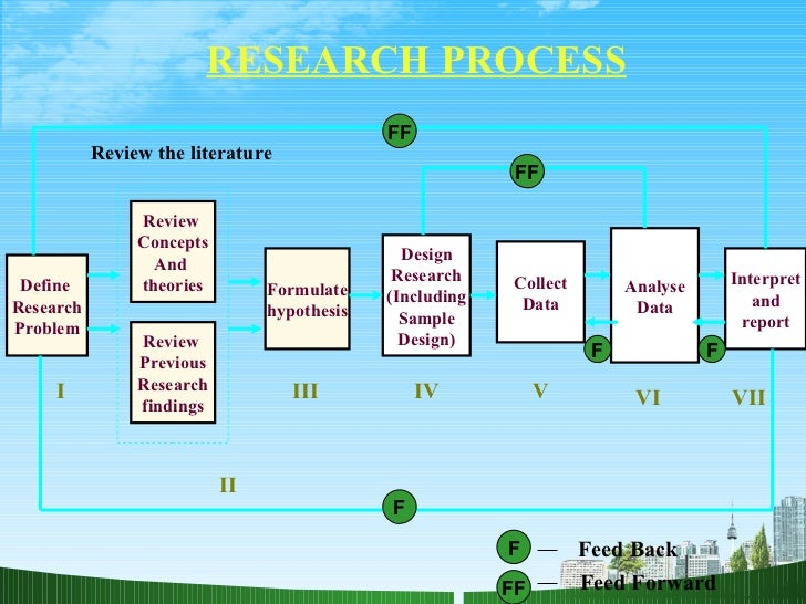thesis research methodology introduction Chapter three 30 research methodology 31 introduction this chapter clearly defines the research methods used to conduct the study the researcher.