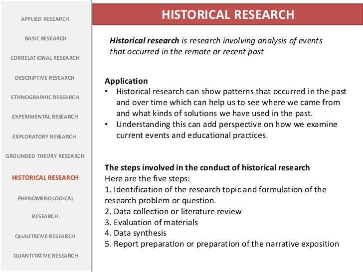Liberal Arts types of thesis research