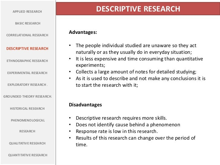 types of descriptive research designs