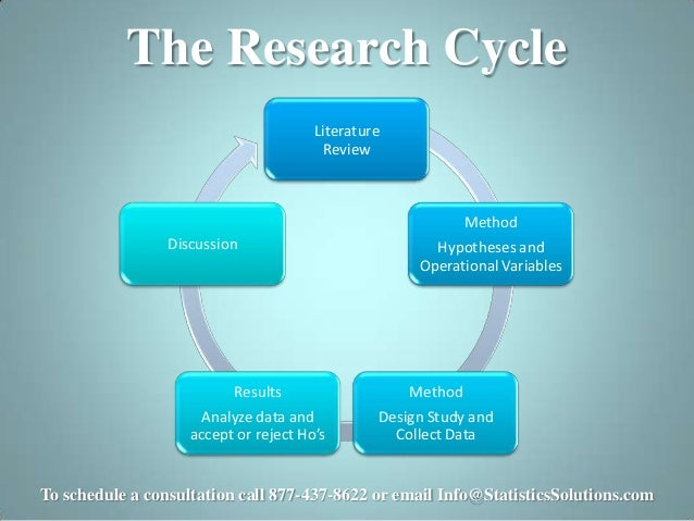 Literature review research methods