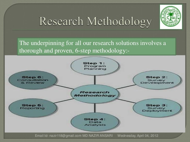 Research methodology vs research methods
