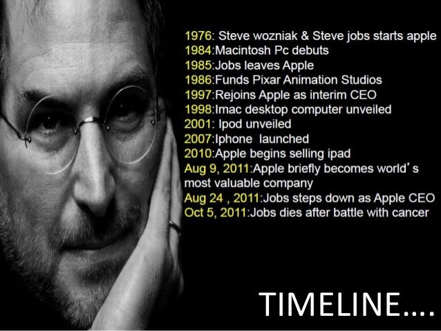 research on steve jobs Steve jobs research paper steven paul jobs was the co-founder of apple, the biggest retail store in the world he innovated electronics such as the cell phone and created the iphone which is highly popular ,much lighter and easier to carry around.