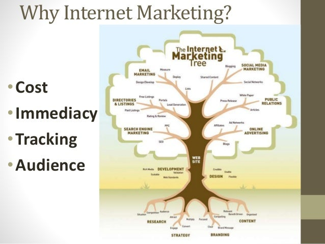 research paper in internet marketing This article will focus on internet marketing and the strategies used to make the efforts successful the internet poses both.