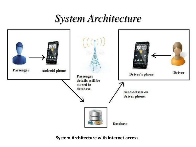 Research paper operating system
