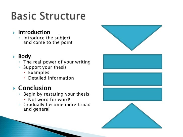 Stage 4 5 A basic essay structure