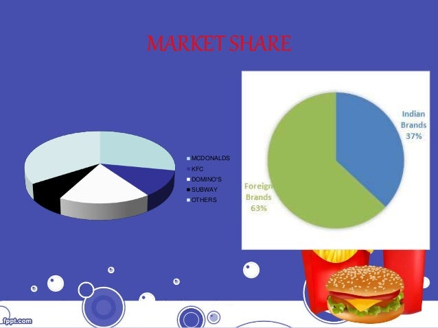 fast food effects in india Market key words: india, globalization, diet transformation, food supply jel:  f02, q18  the section ends with an analysis of the main effects on social  welfare  emerging supermarkets and fast-food outlets 1 a critical.