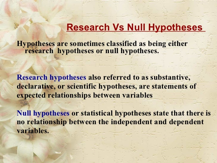 Hypothesis meaning in research