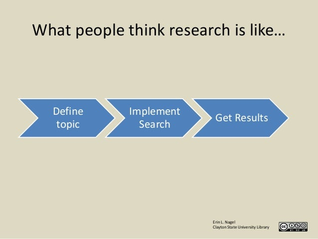 What people think research is like…  Define topic  Implement Search  Get Results  Erin L. Nagel Clayton State University L...