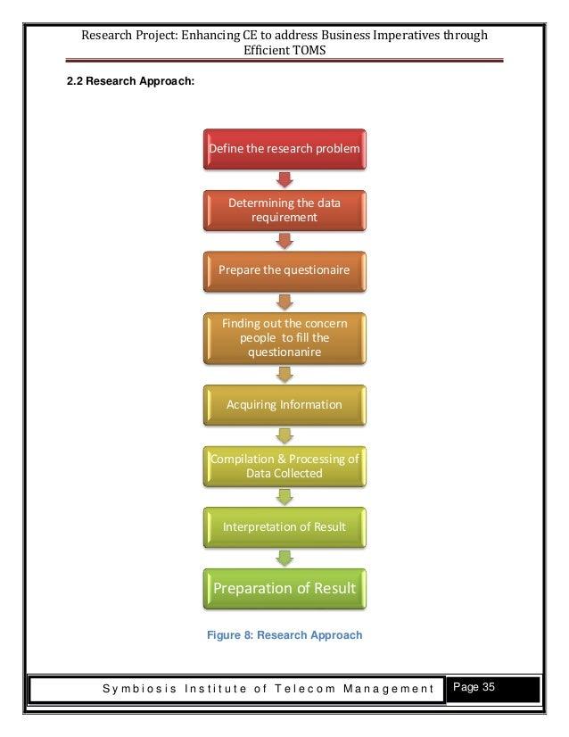 Trade order management system open source
