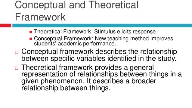 conceptual theoretical framework research papers A conceptual framework is a bit like a recipe or a blueprint it provides an outline of how you plan to conduct the research for your thesis, but it goes further than that by also positioning your.