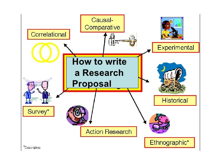 kinds of research methods