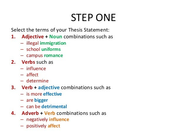 which of the following is a definition for the term thesis statement This resource provides tips for creating a thesis statement and examples of different types of thesis statements.