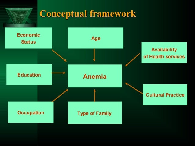 Example thesis chapter 2 theoretical framework