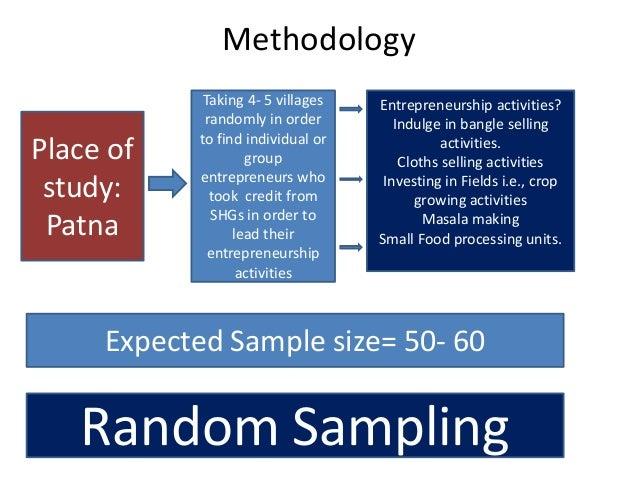 Phd research proposal entrepreneurship