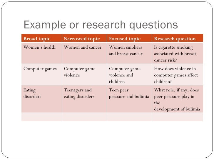 Dissertation Proposal Research Questions