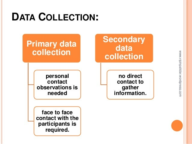 data collection procedure in research methodology 3 methods of collecting qualitative data data collection approaches for qualitative research usually involves: direct interaction with individuals on a one to one basis.