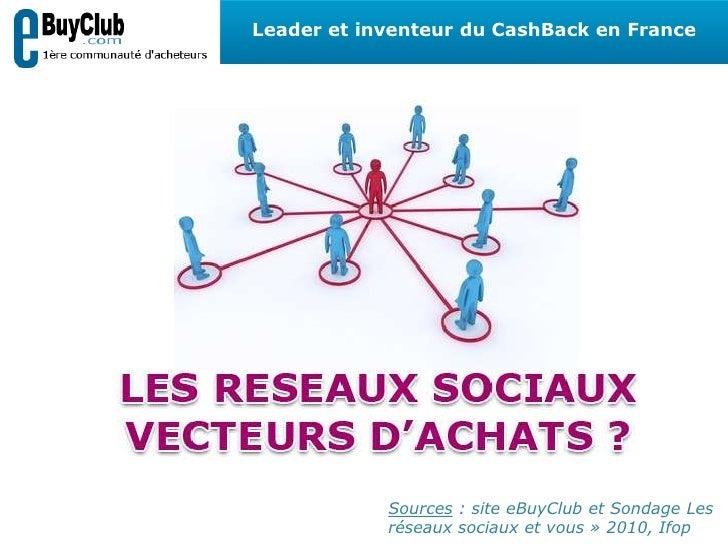 Leader et inventeur du CashBack en France<br />Sources: site eBuyClub et Sondage Les réseaux sociaux et vous» 2010, Ifop...