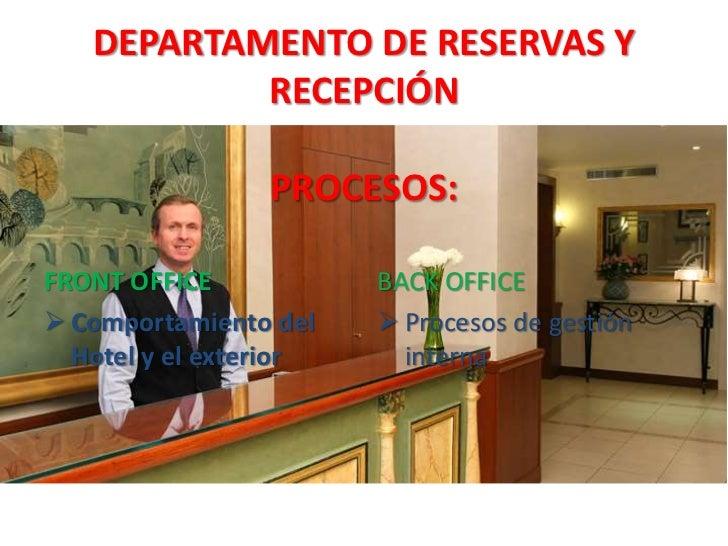 Reservas y recepci n hotel plaza - Telefono de oficina de ryanair ...