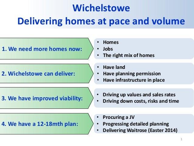 Wichelstowe, Swindon
