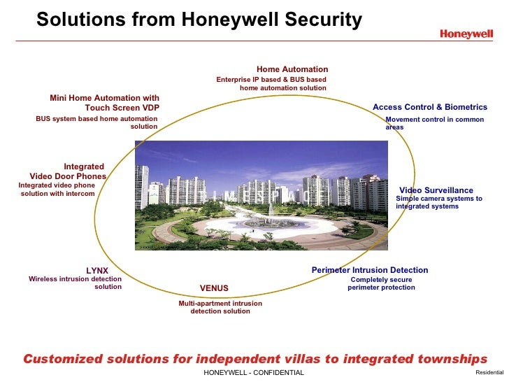 Solutions from Honeywell Security Customized solutions for independent villas to integrated townships Access Control & Bio...